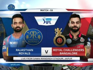 M53: RR vs RCB – Match Highlights