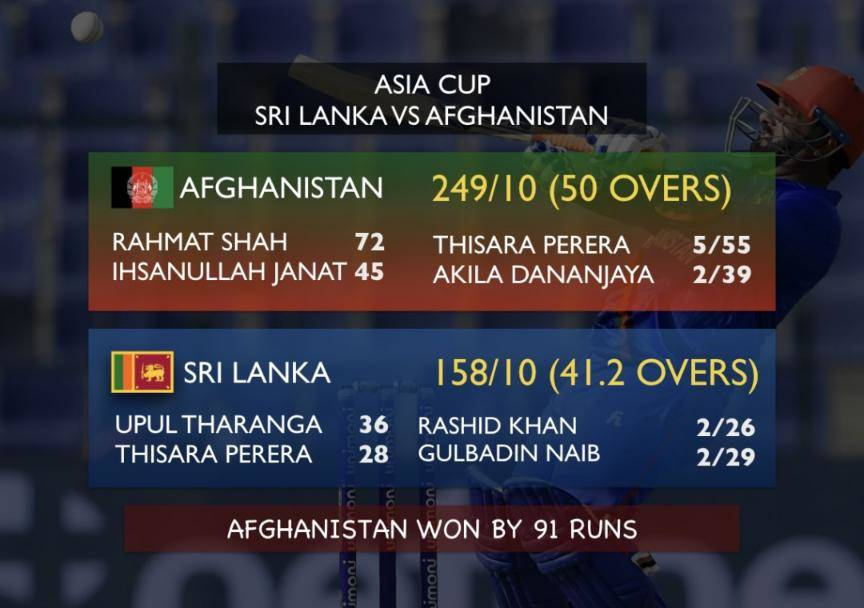 Sri Lanka out of Asia Cup after 1st ever loss to Afghanistan in an ODI #Cricket #SriLanka #Afghanistan #AsiaCup #AsiaCup2018 #SLvAFG #SLvsAFG #AFGvSL #AFGvsSL